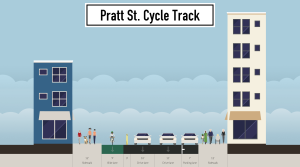 Pratt Street Cycletrack Crosssection