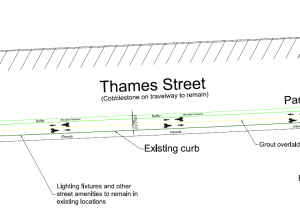 Concept for a Thames Street cycletrack (click to view PDF)